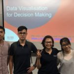 Alumni D.N.A. Series- Visualisation using Tableau